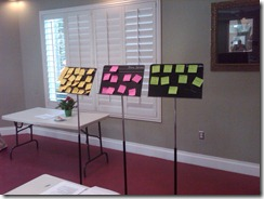 Retrospective Stickies on Music Stands